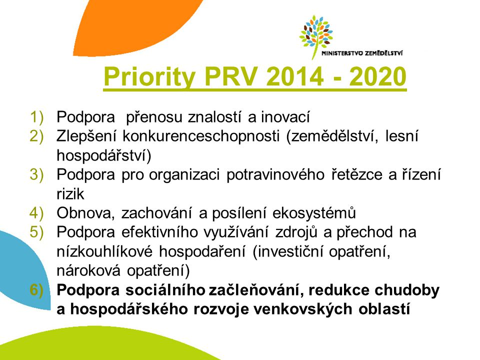 Priority PRV 2014 - 2020 Podpora přenosu znalostí a inovací