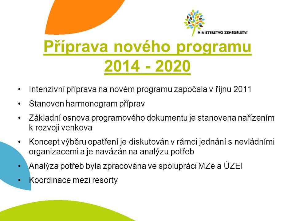 Příprava nového programu 2014 - 2020