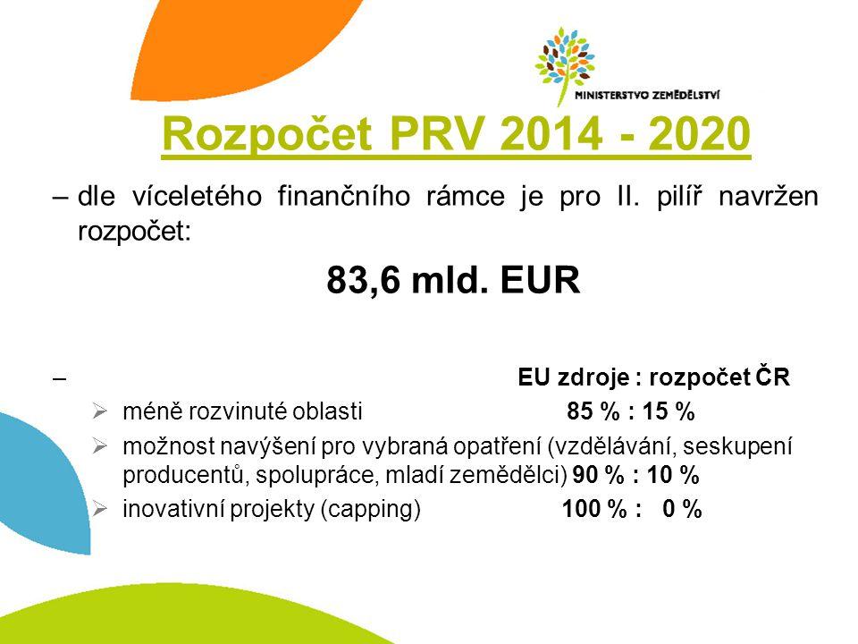 Rozpočet PRV 2014 - 2020 dle víceletého finančního rámce je pro II. pilíř navržen rozpočet: 83,6 mld. EUR.