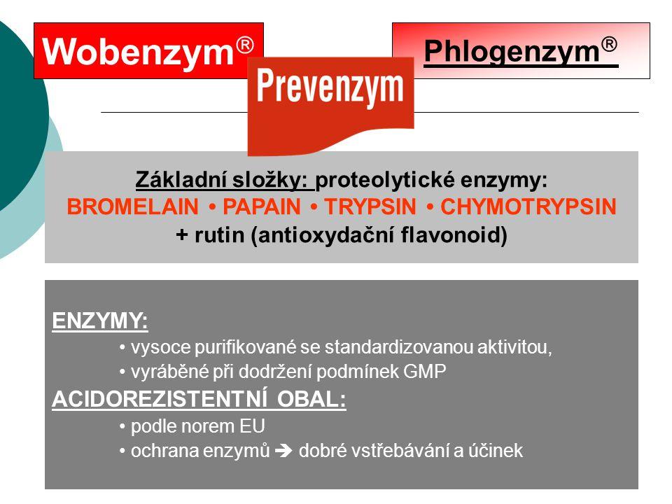 Wobenzym Phlogenzym Základní složky: proteolytické enzymy: