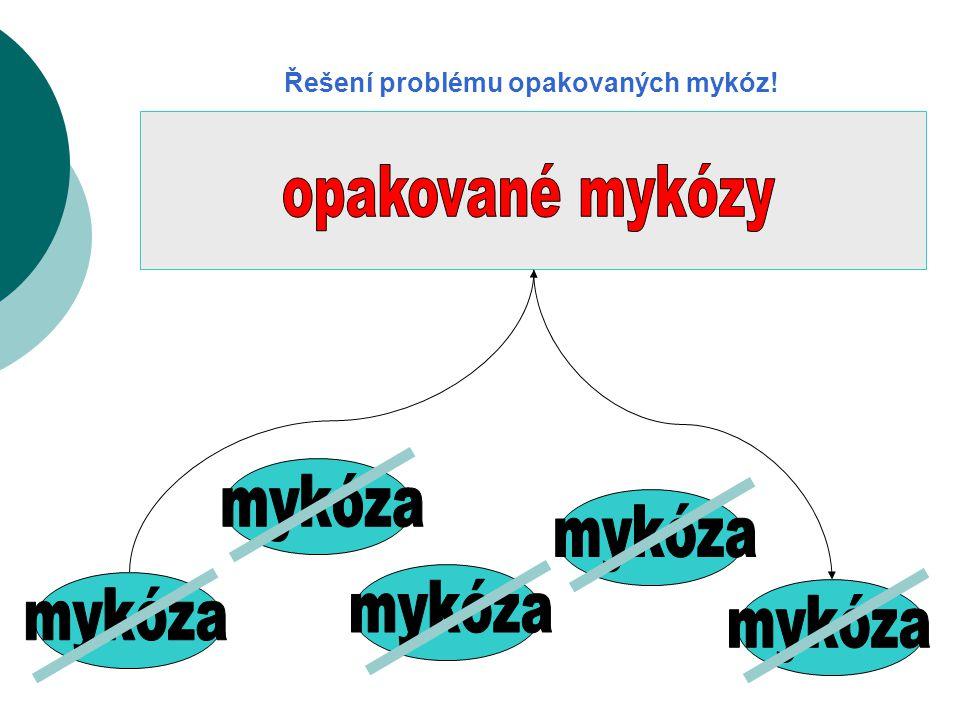 Řešení problému opakovaných mykóz!