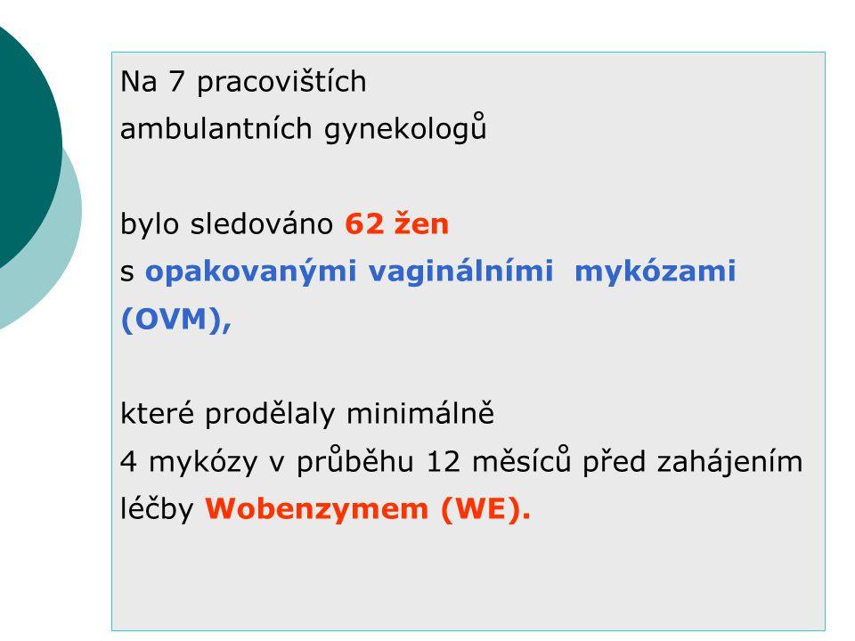 Na 7 pracovištích ambulantních gynekologů