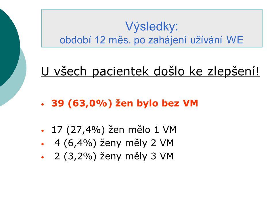 Výsledky: období 12 měs. po zahájení užívání WE