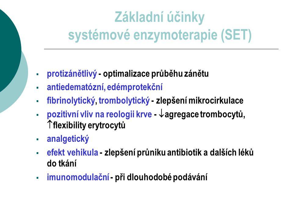 Základní účinky systémové enzymoterapie (SET)