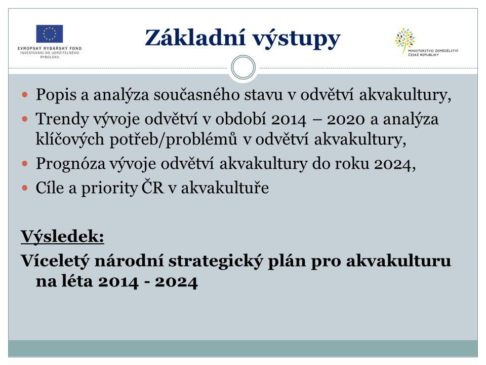 Základní výstupy Popis a analýza současného stavu v odvětví akvakultury,