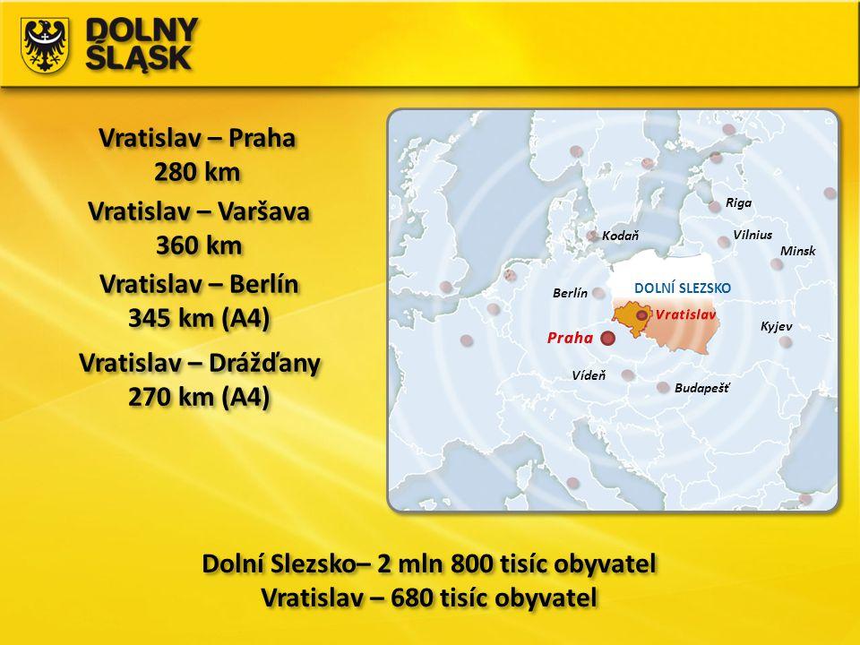 Dolní Slezsko– 2 mln 800 tisíc obyvatel Vratislav – 680 tisíc obyvatel