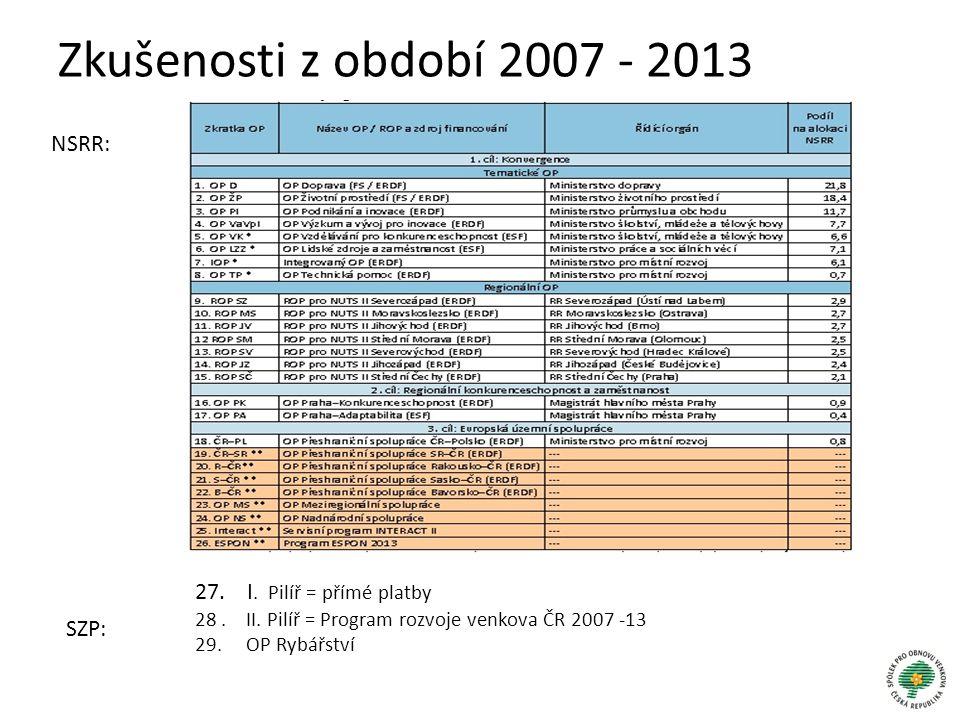 Zkušenosti z období 2007 - 2013 NSRR: 27. I. Pilíř = přímé platby SZP: