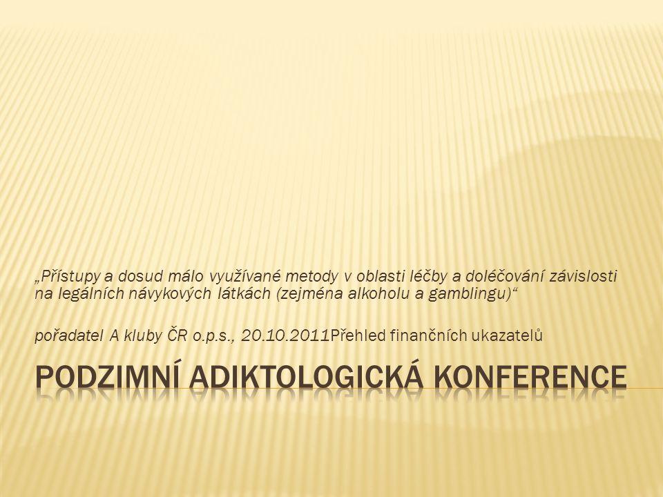 Podzimní adiktologická konference