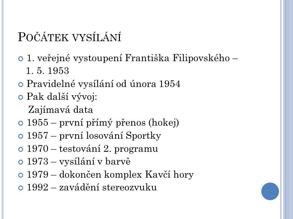 Počátek vysílání 1. veřejné vystoupení Františka Filipovského –