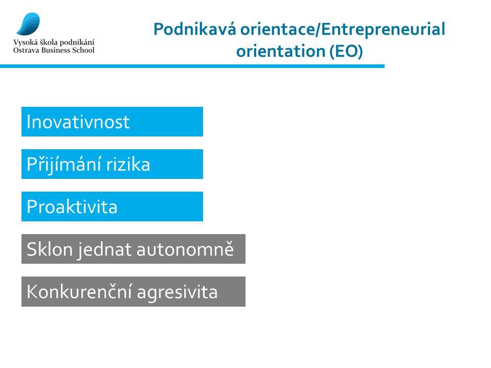 Podnikavá orientace/Entrepreneurial orientation (EO)