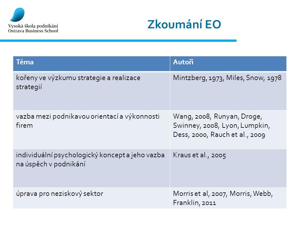 Zkoumání EO Téma Autoři