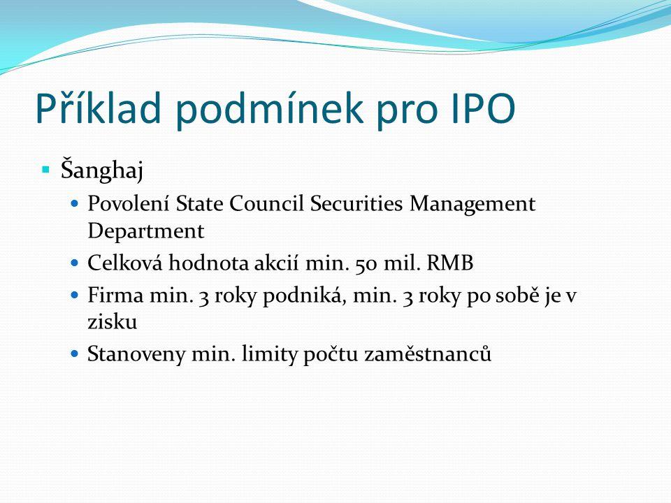 Příklad podmínek pro IPO