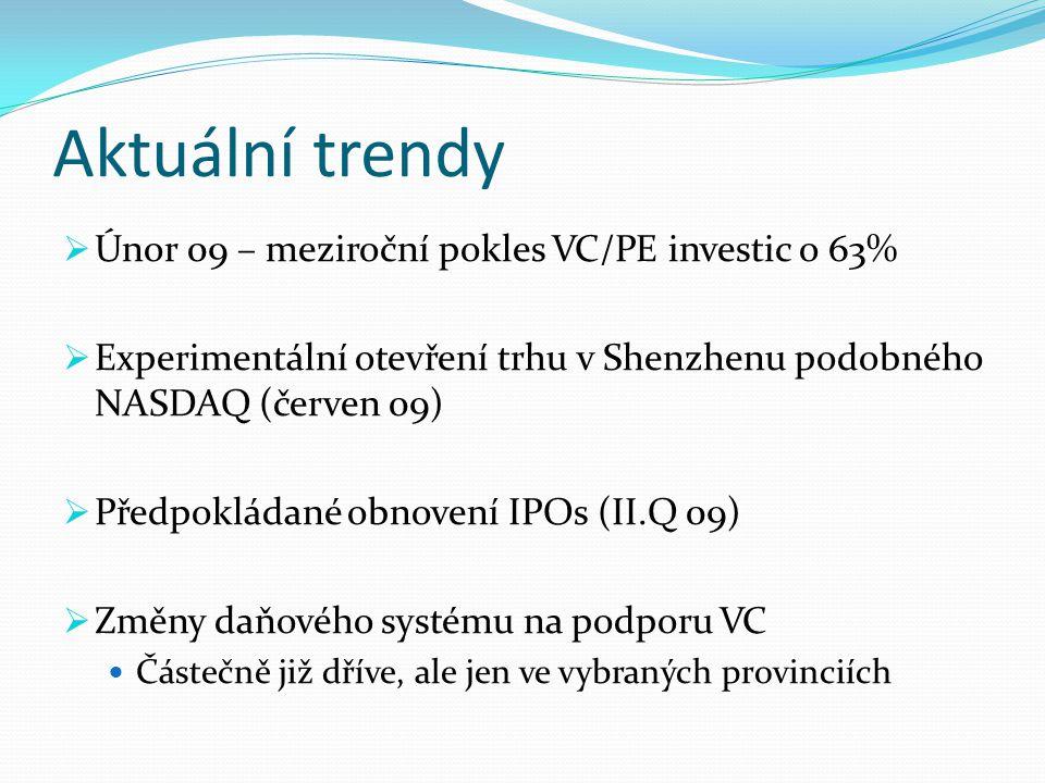 Aktuální trendy Únor 09 – meziroční pokles VC/PE investic o 63%