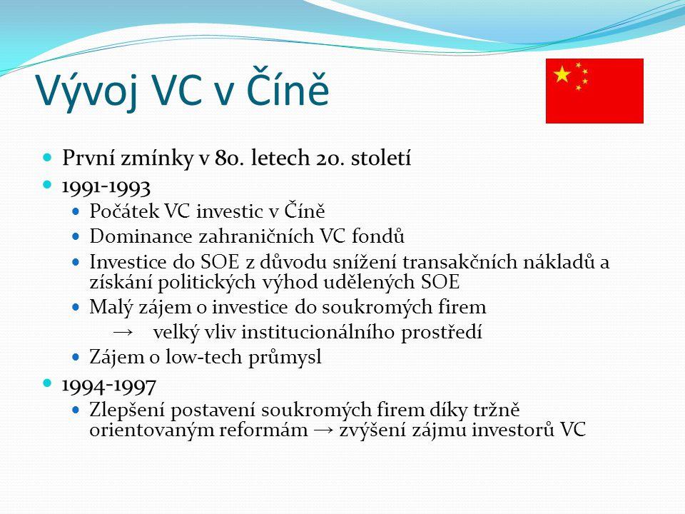 Vývoj VC v Číně První zmínky v 80. letech 20. století 1991-1993
