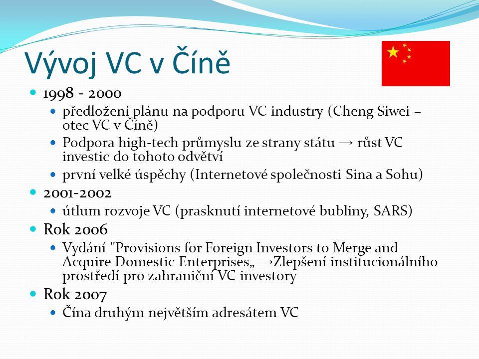 Vývoj VC v Číně 1998 - 2000 2001-2002 Rok 2006 Rok 2007
