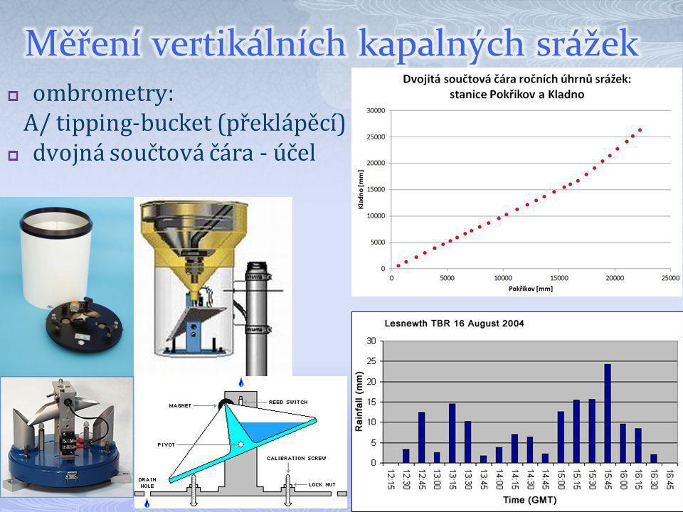 Měření vertikálních kapalných srážek
