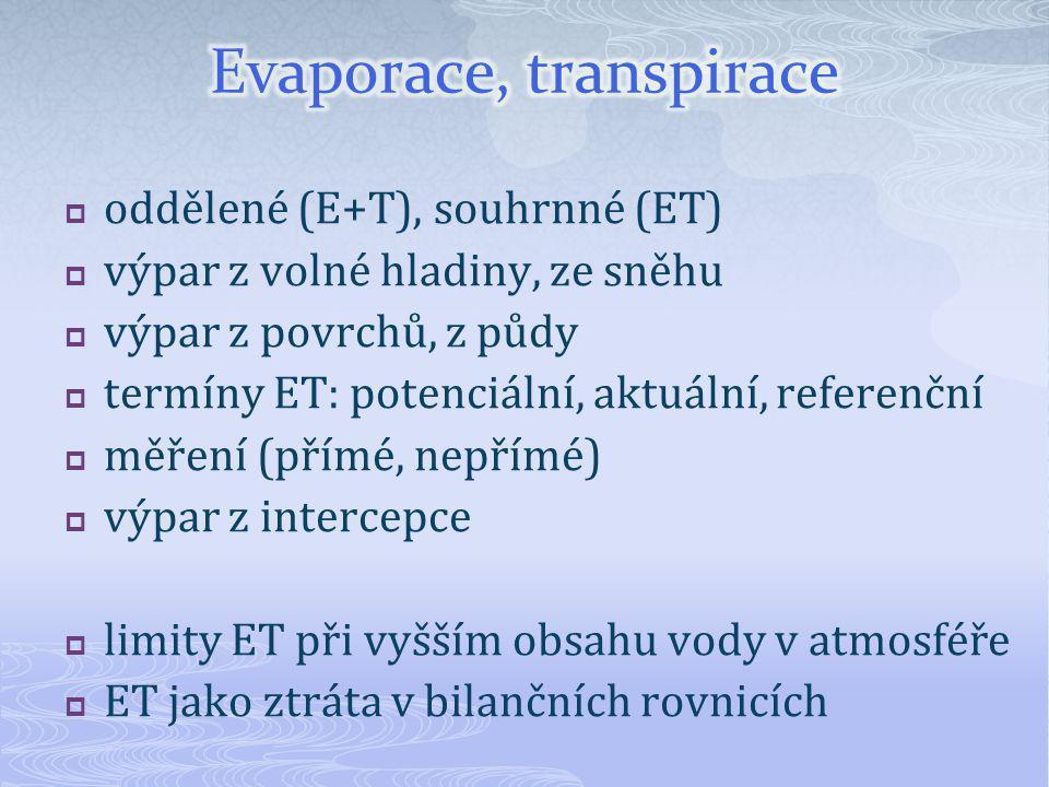Evaporace, transpirace