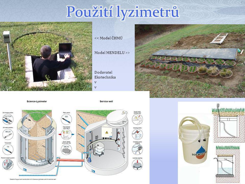 Použití lyzimetrů << Model ČHMÚ Model MENDELU >> Dodavatel