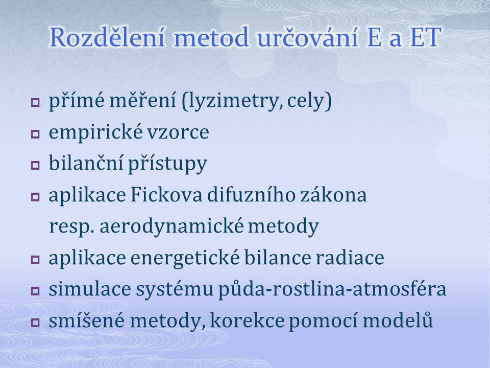 Rozdělení metod určování E a ET