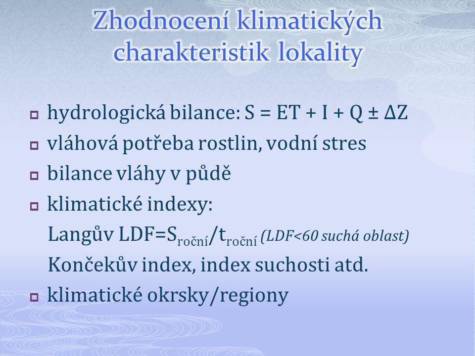Zhodnocení klimatických charakteristik lokality