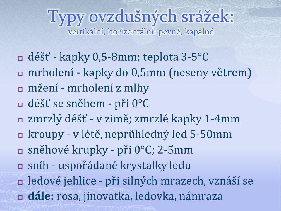Typy ovzdušných srážek: vertikální, horizontální; pevné, kapalné