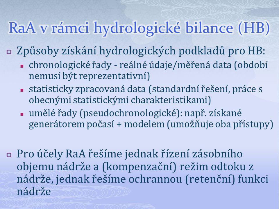 RaA v rámci hydrologické bilance (HB)