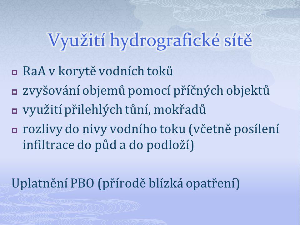 Využití hydrografické sítě