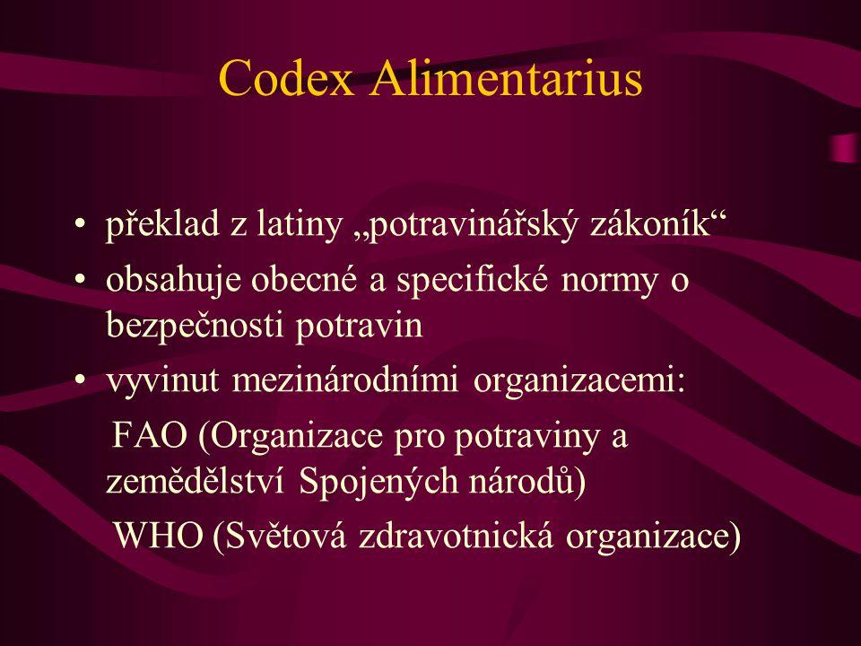 """Codex Alimentarius překlad z latiny """"potravinářský zákoník"""
