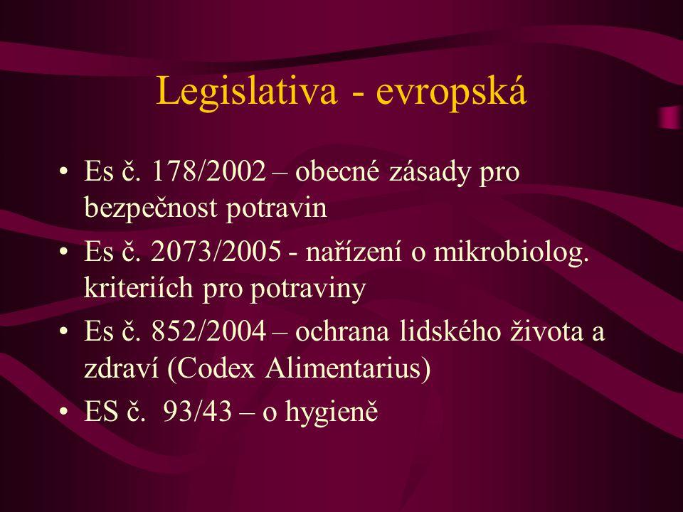 Legislativa - evropská