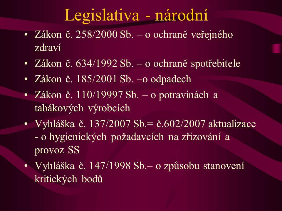 Legislativa - národní Zákon č. 258/2000 Sb. – o ochraně veřejného zdraví. Zákon č. 634/1992 Sb. – o ochraně spotřebitele.