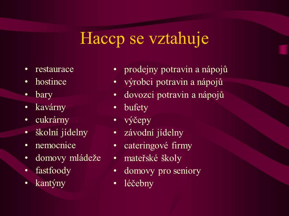 Haccp se vztahuje restaurace prodejny potravin a nápojů hostince