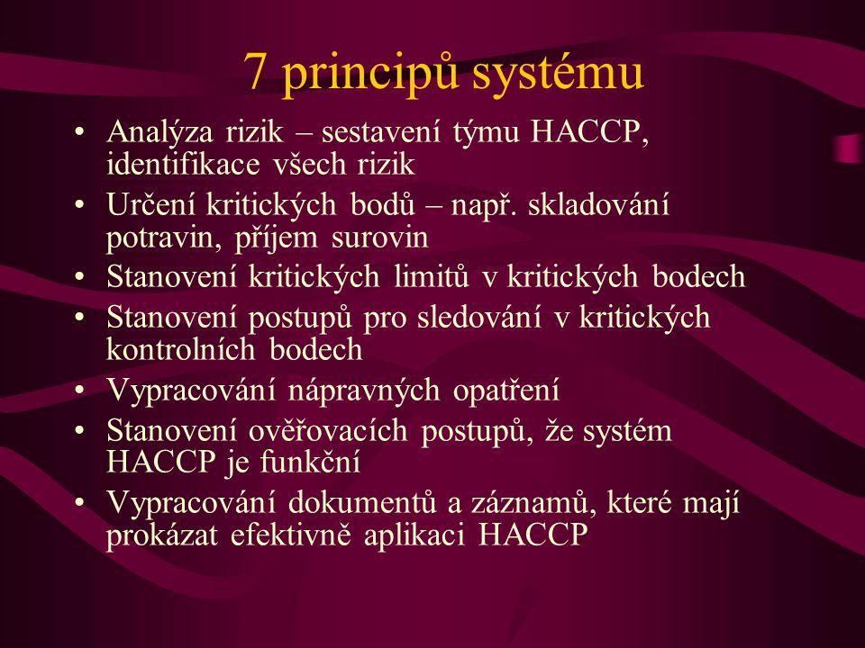 7 principů systému Analýza rizik – sestavení týmu HACCP, identifikace všech rizik.