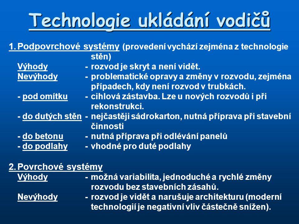 Technologie ukládání vodičů