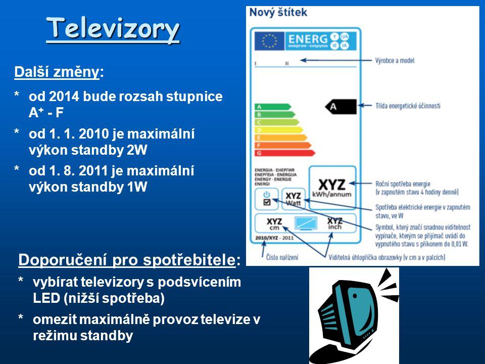 Televizory Doporučení pro spotřebitele: Další změny:
