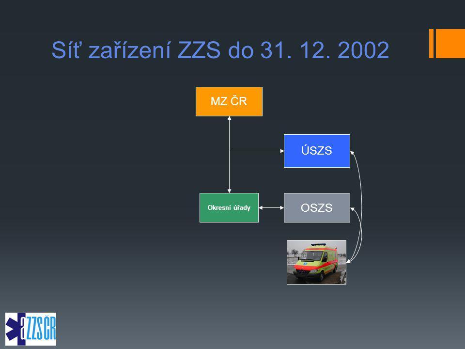 Síť zařízení ZZS do 31. 12. 2002 MZ ČR ÚSZS Okresní úřady OSZS