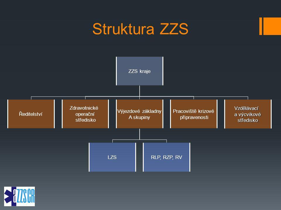 Struktura ZZS ZZS kraje Ředitelství Zdravotnické operační středisko