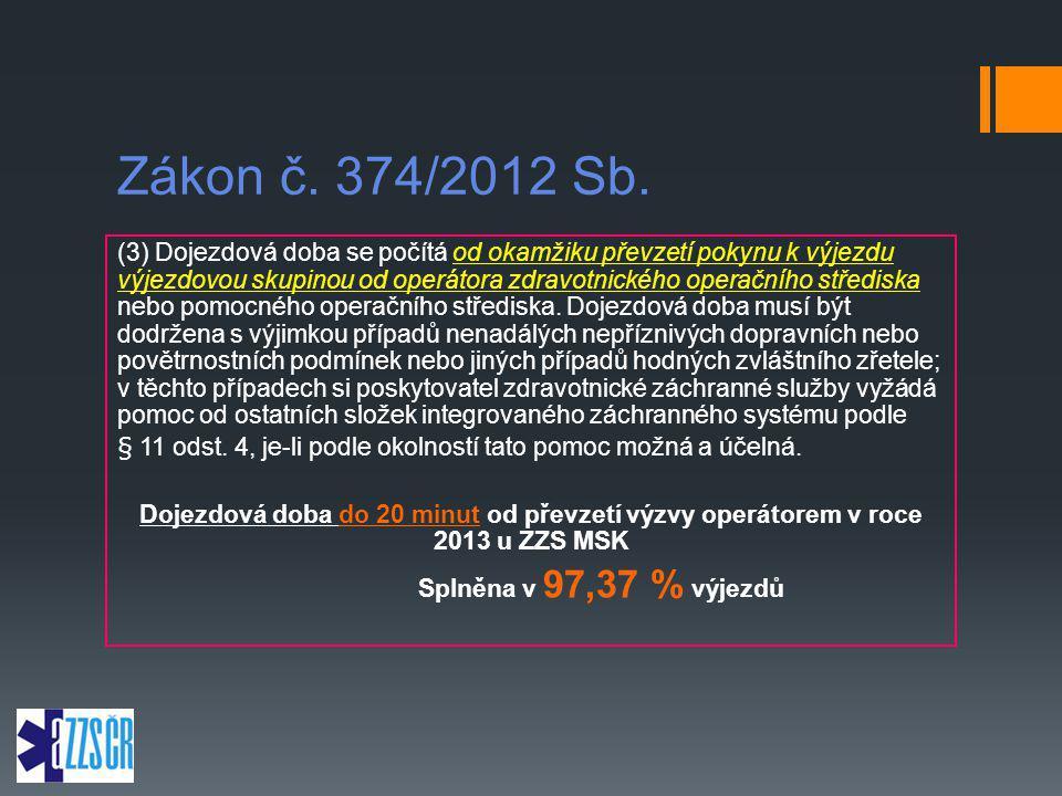 Zákon č. 374/2012 Sb.