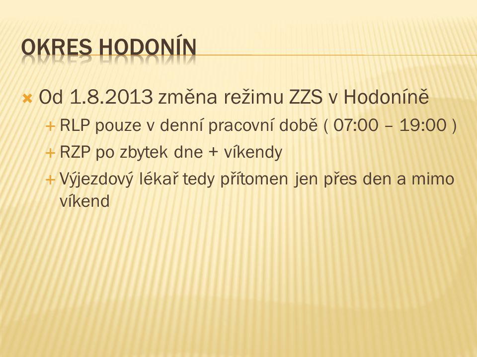 Okres Hodonín Od 1.8.2013 změna režimu ZZS v Hodoníně