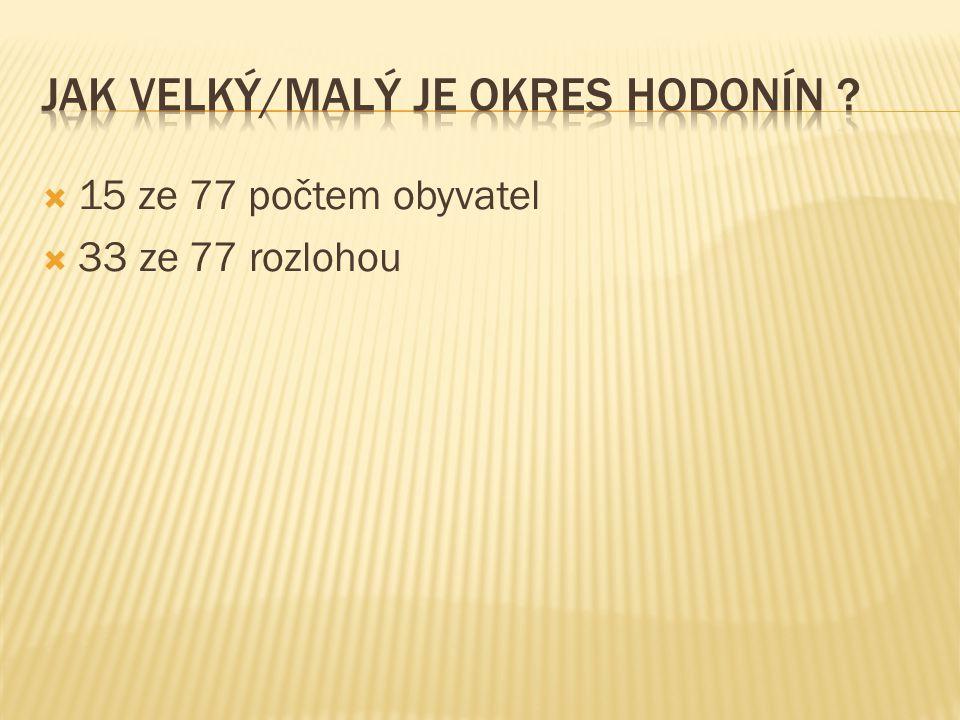 Jak velký/malý je okres Hodonín
