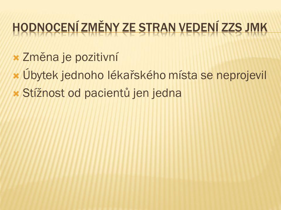 Hodnocení změny ze stran vedení ZZS JmK