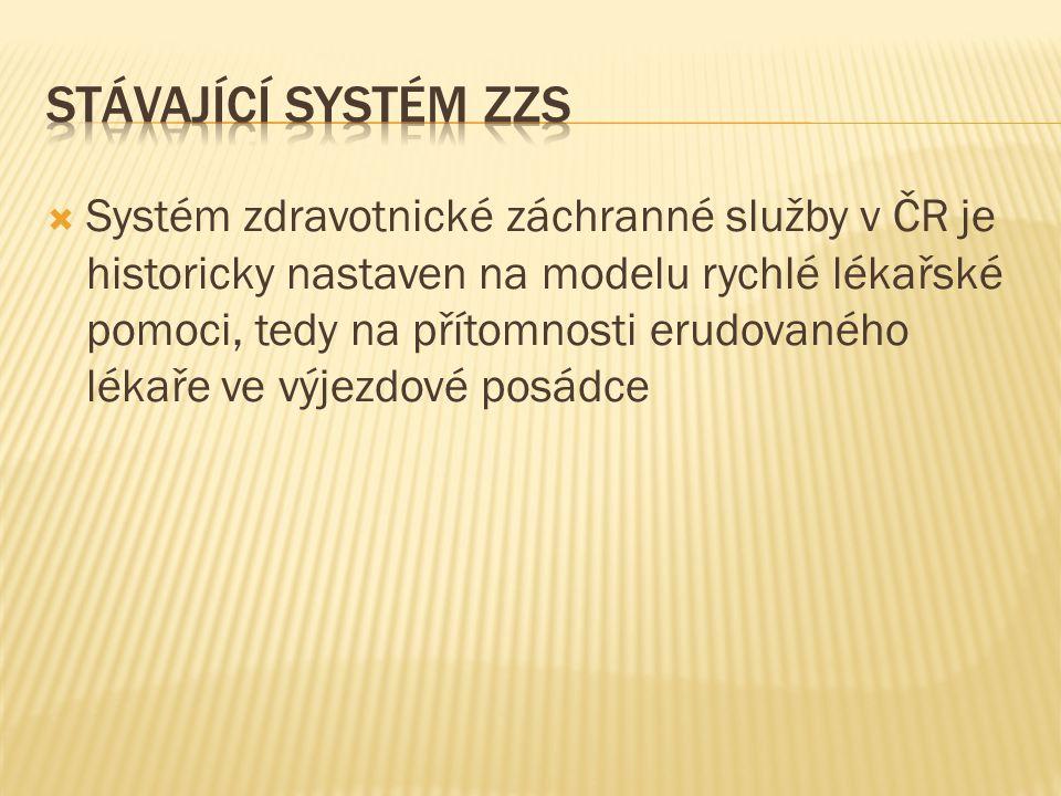 Stávající systém ZZS