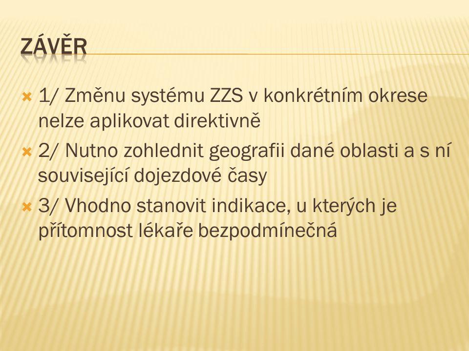 Závěr 1/ Změnu systému ZZS v konkrétním okrese nelze aplikovat direktivně.