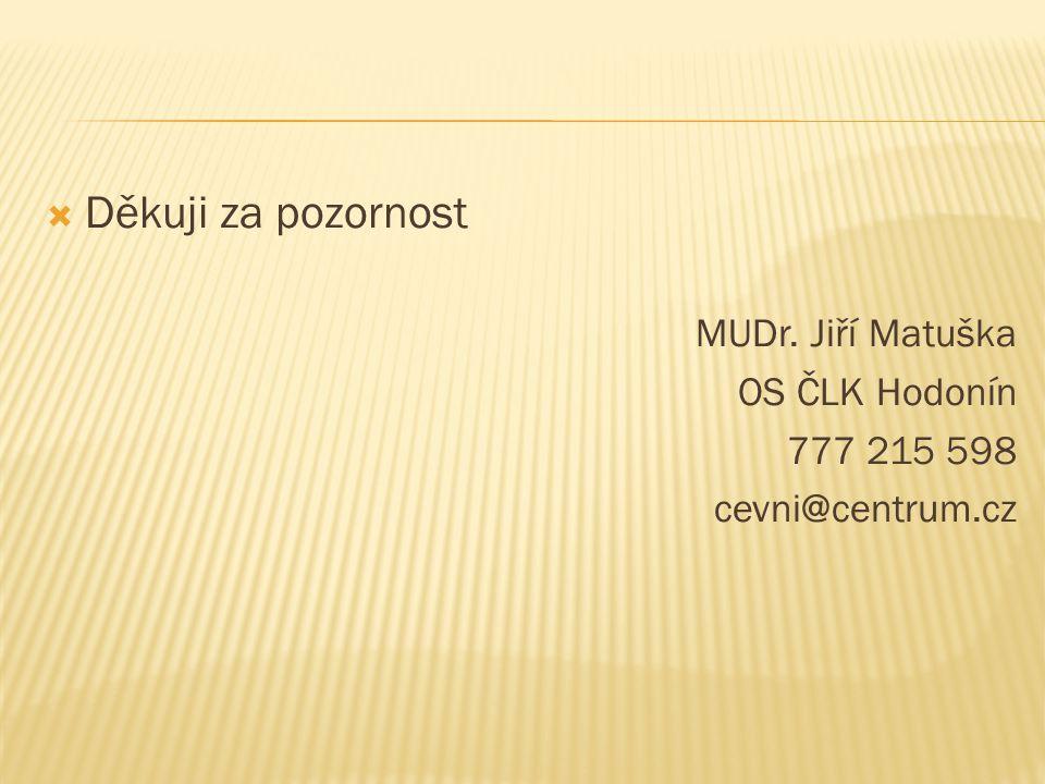 Děkuji za pozornost MUDr. Jiří Matuška OS ČLK Hodonín 777 215 598