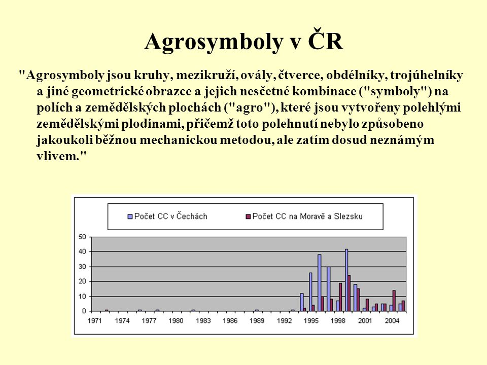 Agrosymboly v ČR