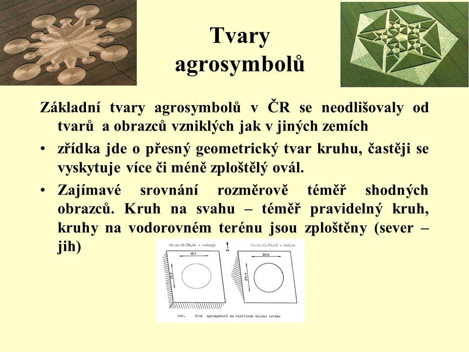 Tvary agrosymbolů Základní tvary agrosymbolů v ČR se neodlišovaly od tvarů a obrazců vzniklých jak v jiných zemích.