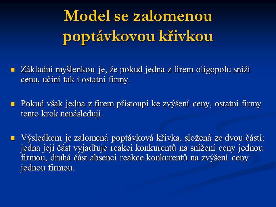 Model se zalomenou poptávkovou křivkou
