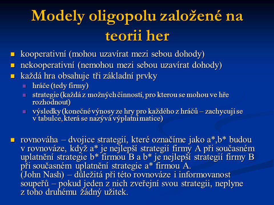 Modely oligopolu založené na teorii her