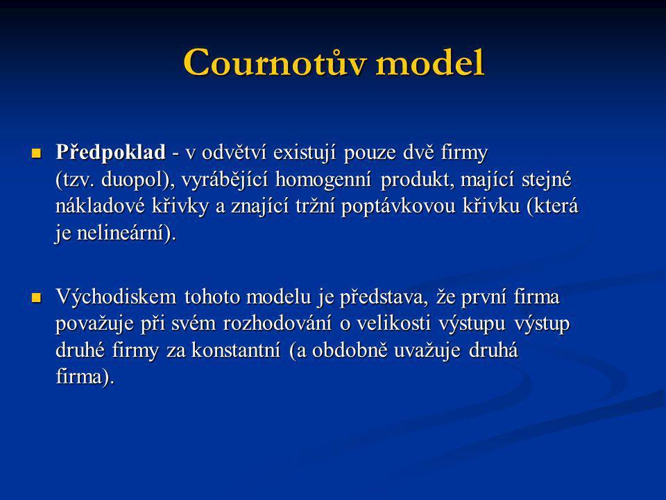Cournotův model