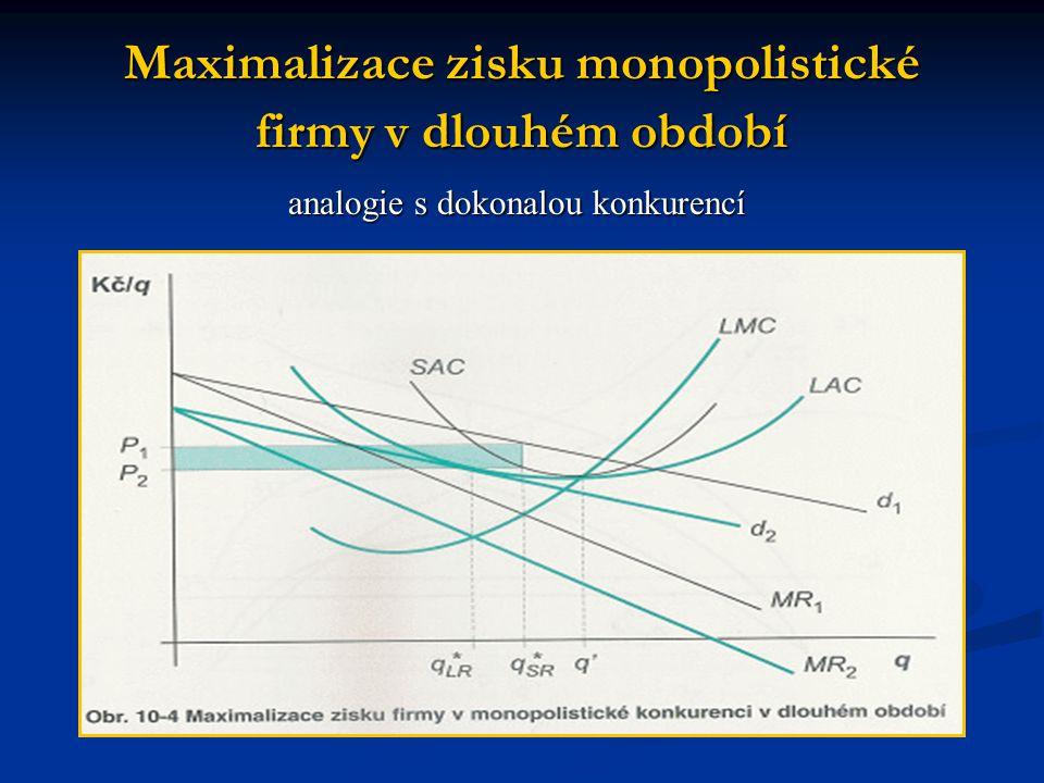 Maximalizace zisku monopolistické firmy v dlouhém období
