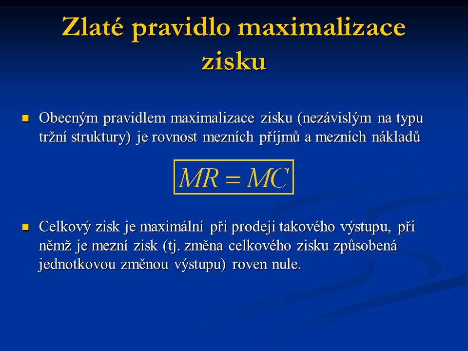 Zlaté pravidlo maximalizace zisku